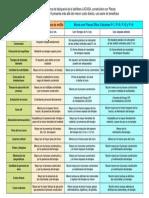 3 .Tabla de Beneficios actualizado.pdf