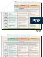 wida performance definitions  k-12 -1