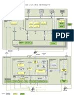 Visio-Functional Diagram VN