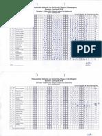 Jan., Sem-X.pdf