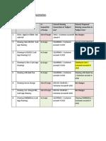 Clearings Document Scenarios