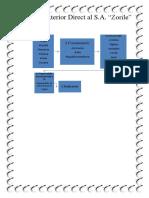 Mediul Exterior Direct al.docx