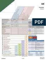 FortiGate Licensing Matrix