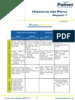 3.   Historia del Peru_3_Repaso 1..pdf