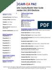 Sacramento County Muslim Voter Guide