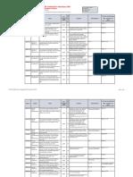 CCHIT Certified 2011 Ambulatory EHR Criteria 20110517