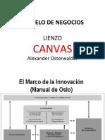 MODLEO CANVAS Presentacion