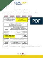 Malla y Plan de Estudios Tns Maquinaria Pesada 2017 Anual
