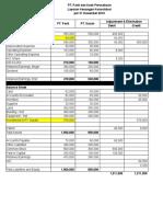 FinancialStatement 2017 Tahunan BMRI