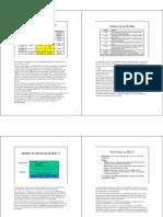 Resumen_Wi-Fi (2do Parcial)