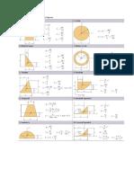 Formula Solid Mechanics