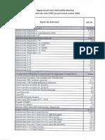 Raportul Financiar Al FMF Pentru Anul 2018.PDF