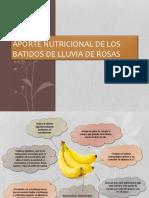 Aporte Nutricional de Los Batidos
