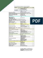 Ejemplo Lista Aspectos e Impactos Ambientales 2007 (1)