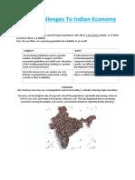 Major Challenges To Indian Economy,.docx