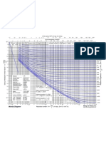 Moody Chart | Dynamics (Mechanics) | Gases