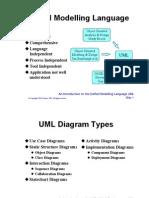 UML-intro
