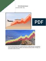 ATR72-500 GPWS Graphic Requests