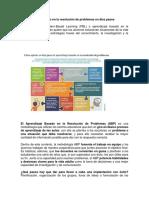 resolucion de problemas aprendizaje Priscila.docx