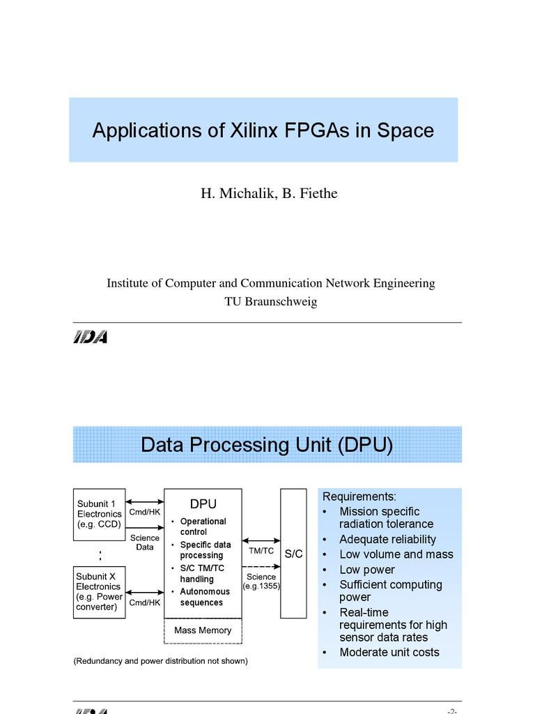 13 Applications Xilinx | Field Programmable Gate Array