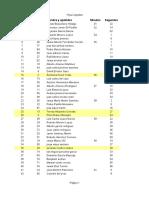 Resultados-V-Cross-de-Montaña-Aldea-del-Rey-Niño