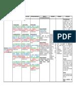 Matriz de Consistencia 2019 (Ok)