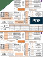 AQA Student PDF