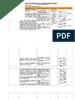 Planificación Anual 8 Básicos Lenguaje Unidad i