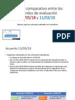 Análisis Comparativo Entre Los Acuerdos de Evaluación
