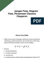 Ksetimbangan, Diagram FASA & Persamaan Clausius Clayperon