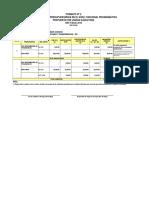 Formato N° 02 y 03 Modif. SIS