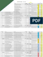 Estructura Funcional Progr- 2019 Pia
