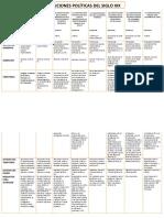 CUADRO SINÓPTICO CONSTITUCIONES DEL SIGLO XIX (3).pdf