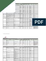Tableau-Alliages.pdf