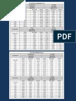 2019 Maxicare Rates