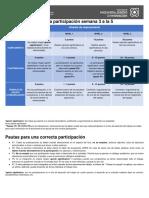 RúbricaParticipacionSemana3a5.docx