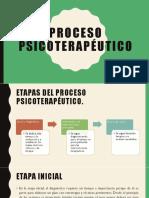 Proceso Psicoterapeutico