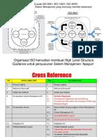 Perubahan ISO 45001