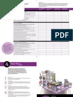 NACS 2015 Checklist