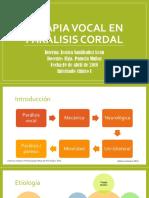 Paralisis cordal y Fonoaudiologia