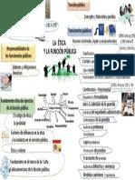 LA  ÉTICA  Y LA FUNCIÓN PÚBLICA LUNES 29 OCT.ppt