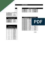 Teoria das filas - método MMc em Excel
