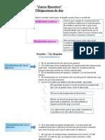 Juicio Ejecutivo, Esquemas.pdf
