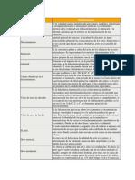 API 3 PRIVADO.docx