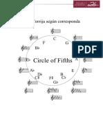 círculo quintas