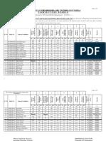 Result Notif. Software Engg. Spring Semester-2012