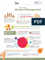 A Fact a Day Wound Infection Management