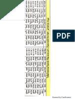 gowri panchanga.pdf