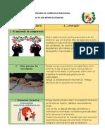 PDF Implementando El Curriculo Nacional