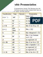 pronunciation Arabic.pdf